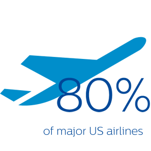 80% of major US airlines
